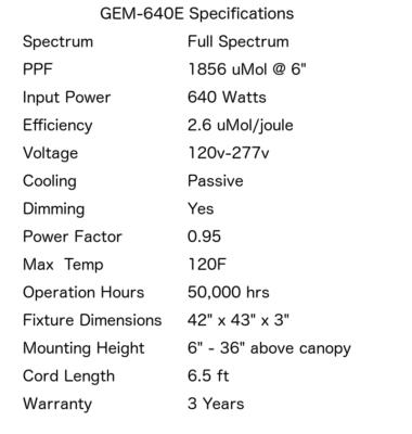 Gem-640E LED GROW LIGHT Spec Sheet